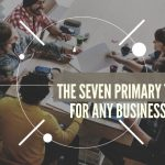 The Seven Primary Tasks For Any Thousand Oaks Business Team